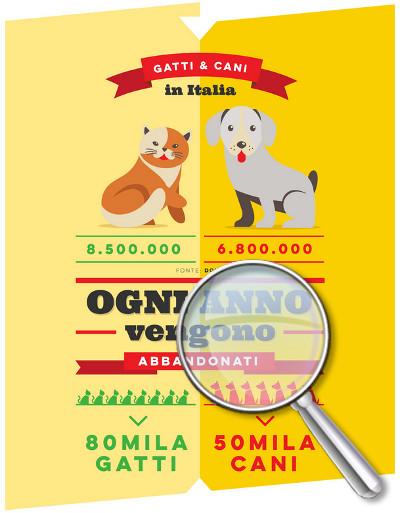 infografica-abbandono-cani-gatti